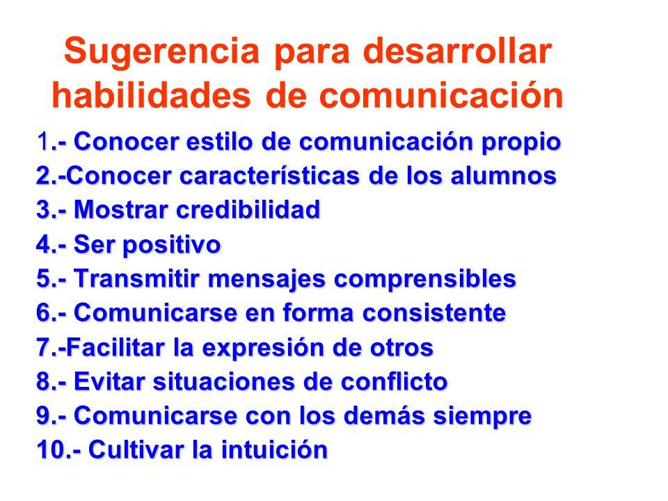Factores que afectan la comunicación Comunicación con el deportistaComunicación con el deportista –Edad –Capacidad Intelectual –Experiencia –Caracterí