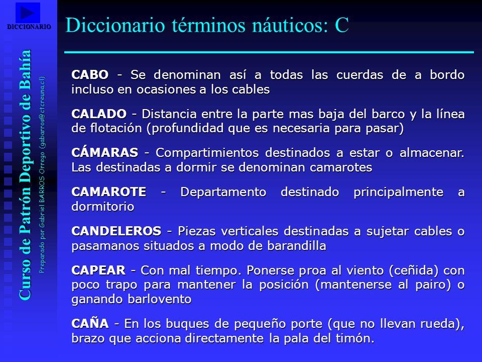 Curso de Patrón Deportivo de Bahía Preparado por Gabriel BARROS Orrego (gabarros@ctcreuna.cl) CABO - Se denominan así a todas las cuerdas de a bordo i