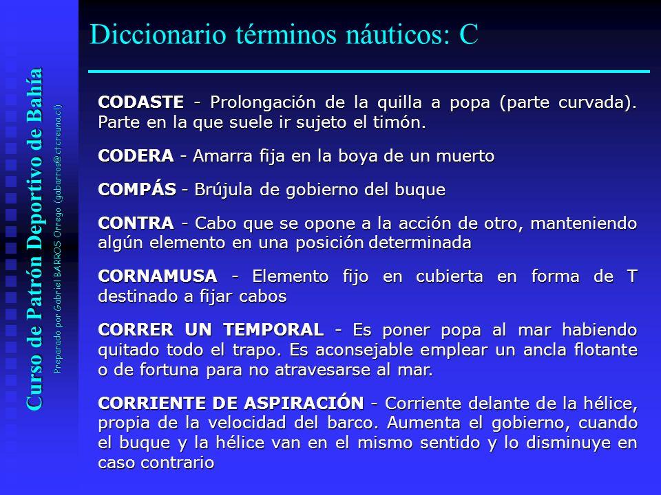 Curso de Patrón Deportivo de Bahía Preparado por Gabriel BARROS Orrego (gabarros@ctcreuna.cl) CODASTE - Prolongación de la quilla a popa (parte curvad
