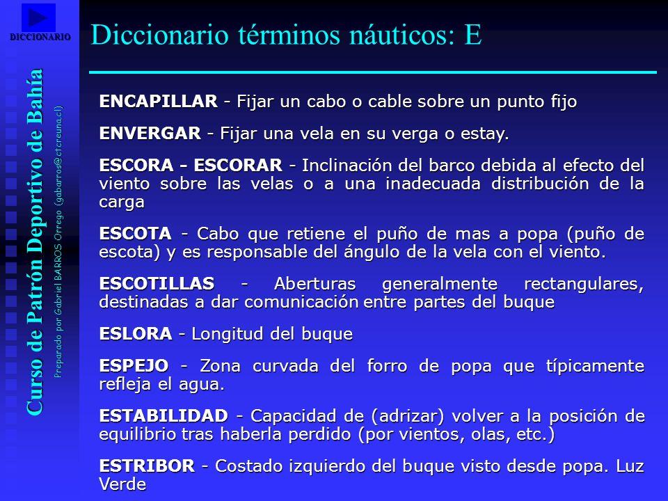 Curso de Patrón Deportivo de Bahía Preparado por Gabriel BARROS Orrego (gabarros@ctcreuna.cl) ENCAPILLAR - Fijar un cabo o cable sobre un punto fijo E