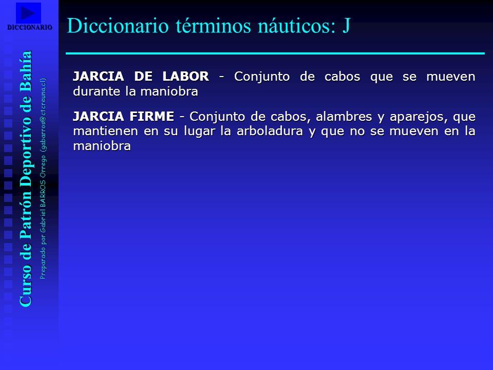 Curso de Patrón Deportivo de Bahía Preparado por Gabriel BARROS Orrego (gabarros@ctcreuna.cl) JARCIA DE LABOR - Conjunto de cabos que se mueven durant
