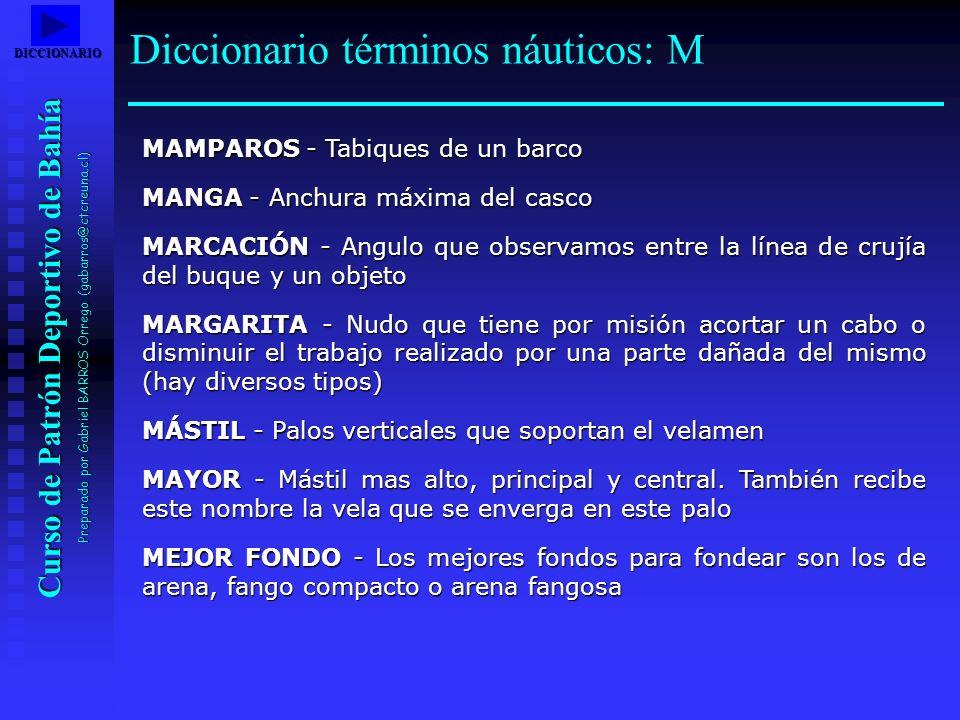 Curso de Patrón Deportivo de Bahía Preparado por Gabriel BARROS Orrego (gabarros@ctcreuna.cl) MAMPAROS - Tabiques de un barco MANGA - Anchura máxima d