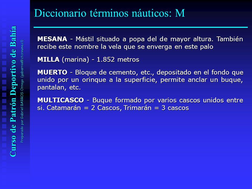 Curso de Patrón Deportivo de Bahía Preparado por Gabriel BARROS Orrego (gabarros@ctcreuna.cl) MESANA - Mástil situado a popa del de mayor altura. Tamb