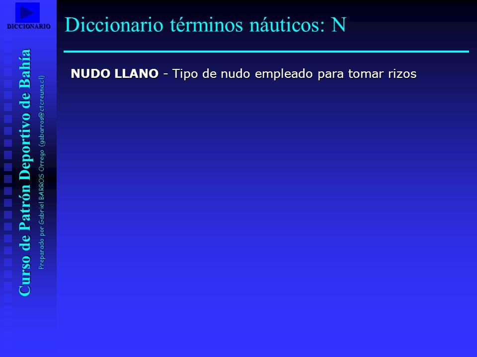 Curso de Patrón Deportivo de Bahía Preparado por Gabriel BARROS Orrego (gabarros@ctcreuna.cl) NUDO LLANO - Tipo de nudo empleado para tomar rizos Dicc
