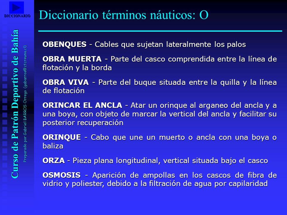 Curso de Patrón Deportivo de Bahía Preparado por Gabriel BARROS Orrego (gabarros@ctcreuna.cl) OBENQUES - Cables que sujetan lateralmente los palos OBR