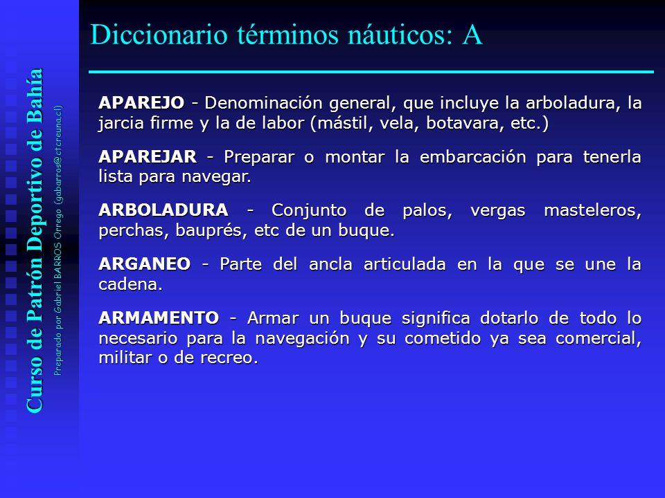Curso de Patrón Deportivo de Bahía Preparado por Gabriel BARROS Orrego (gabarros@ctcreuna.cl) APAREJO - Denominación general, que incluye la arboladur