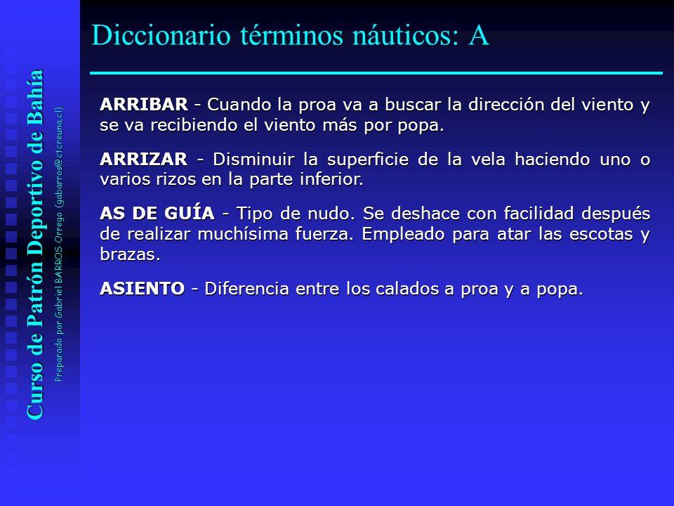 Curso de Patrón Deportivo de Bahía Preparado por Gabriel BARROS Orrego (gabarros@ctcreuna.cl) ARRIBAR - Cuando la proa va a buscar la dirección del vi