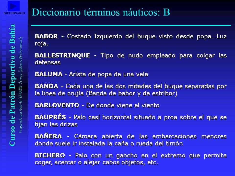 Curso de Patrón Deportivo de Bahía Preparado por Gabriel BARROS Orrego (gabarros@ctcreuna.cl) BABOR - Costado Izquierdo del buque visto desde popa. Lu