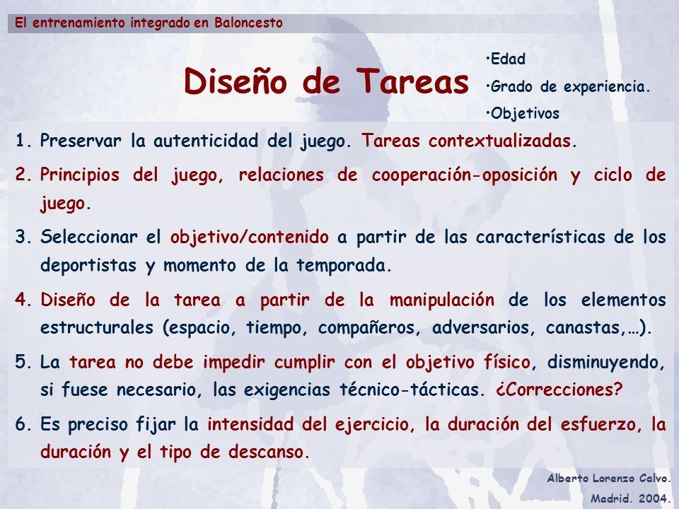 Alberto Lorenzo Calvo. Madrid. 2004. El entrenamiento integrado en Baloncesto (Tous, 1999)