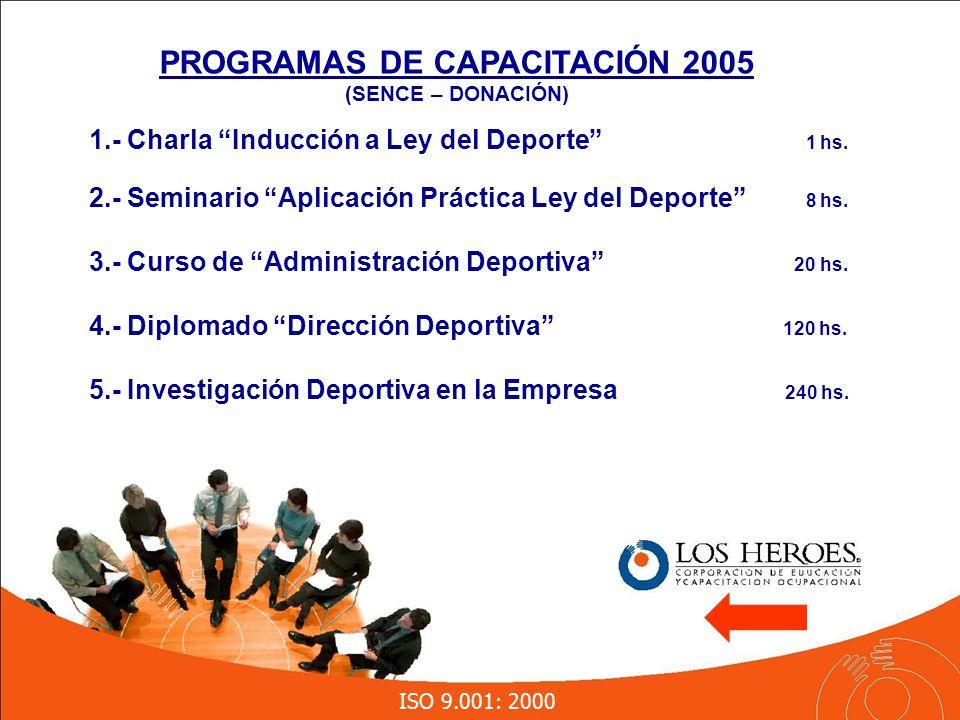 ISO 9.001: 2000 PROGRAMAS DE CAPACITACIÓN 2005 (SENCE – DONACIÓN) 1.- Charla Inducción a Ley del Deporte 1 hs.