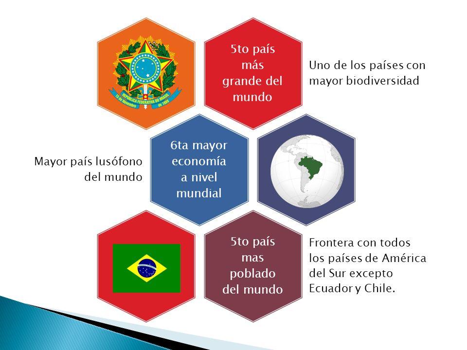 5to país más grande del mundo Uno de los países con mayor biodiversidad 6ta mayor economía a nivel mundial Mayor país lusófono del mundo 5to país mas