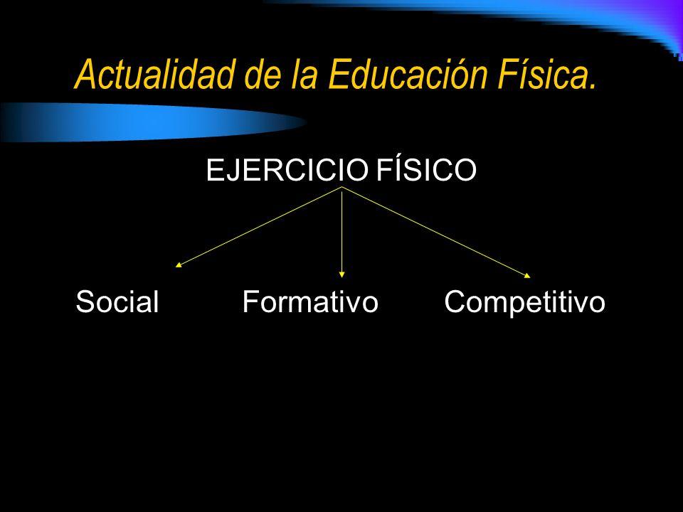 Actualidad de la Educación Física. EJERCICIO FÍSICO Social Formativo Competitivo
