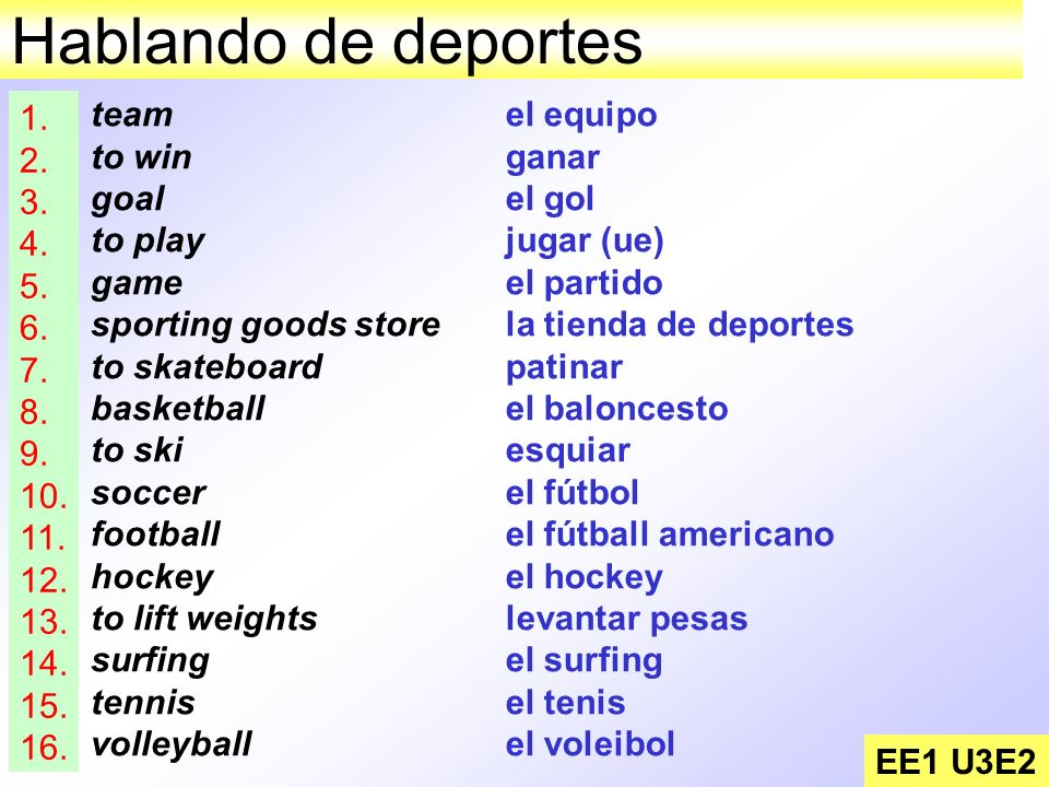 Hablando de deportes EE1 U3E2 team to win goal to play game sporting goods store to skateboard basketball to ski soccer football hockey to lift weight