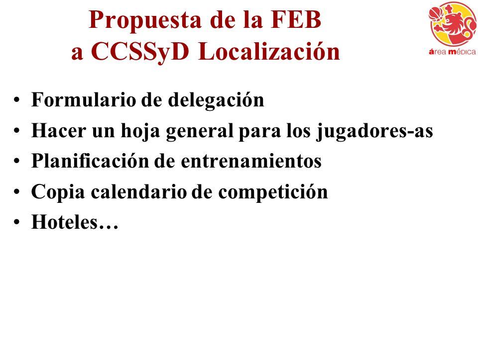 Propuesta de la FEB a CCSSyD Localización Formulario de delegación Hacer un hoja general para los jugadores-as Planificación de entrenamientos Copia c