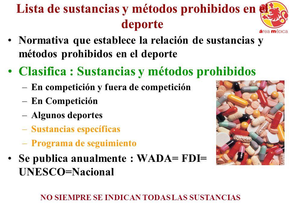 Lista de sustancias y métodos prohibidos en el deporte Normativa que establece la relación de sustancias y métodos prohibidos en el deporte Clasifica
