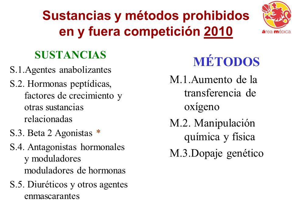 SUSTANCIAS S.1.Agentes anabolizantes S.2. Hormonas peptídicas, factores de crecimiento y otras sustancias relacionadas S.3. Beta 2 Agonistas * S.4. An