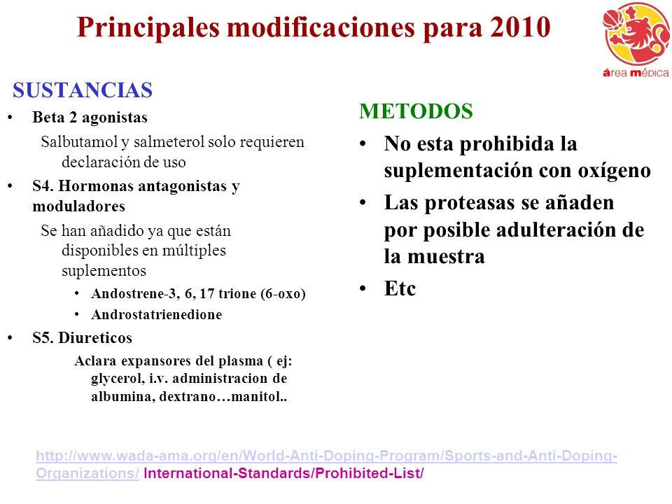 Principales modificaciones para 2010 SUSTANCIAS Beta 2 agonistas Salbutamol y salmeterol solo requieren declaración de uso S4. Hormonas antagonistas y