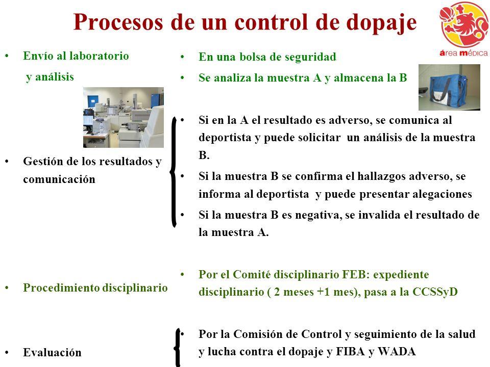 Procesos de un control de dopaje Envío al laboratorio y análisis Gestión de los resultados y comunicación Procedimiento disciplinario Evaluación En un