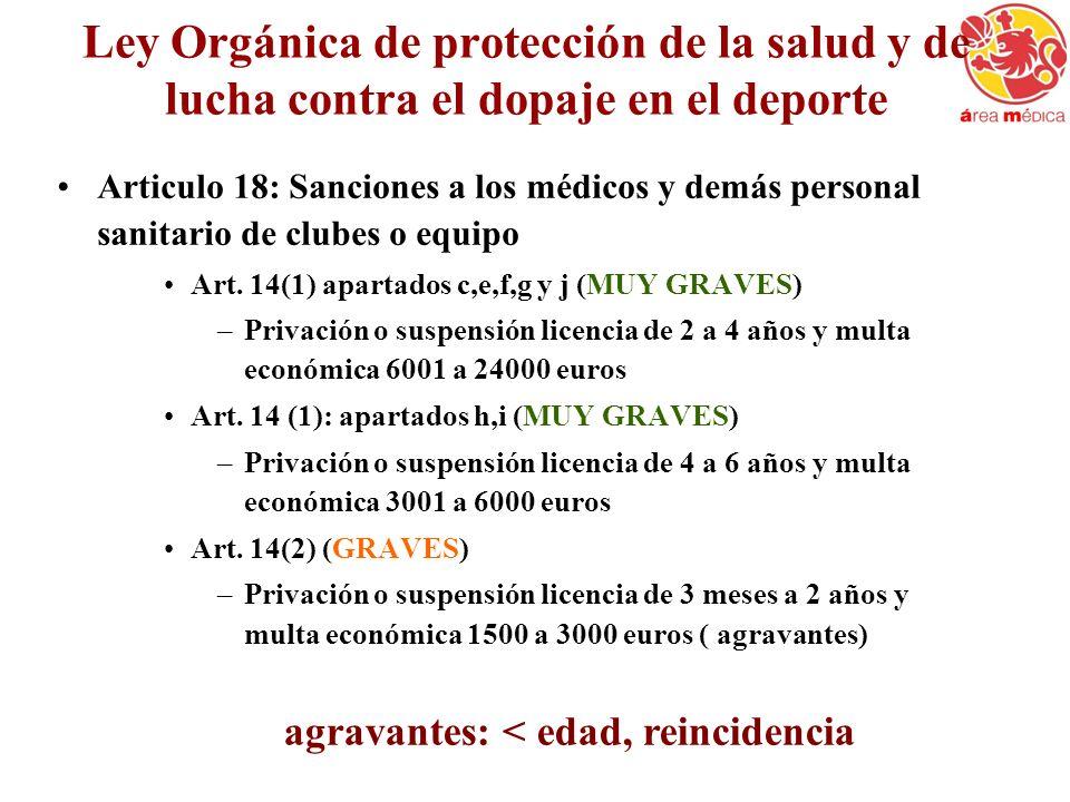 Ley Orgánica de protección de la salud y de lucha contra el dopaje en el deporte Articulo 18: Sanciones a los médicos y demás personal sanitario de cl