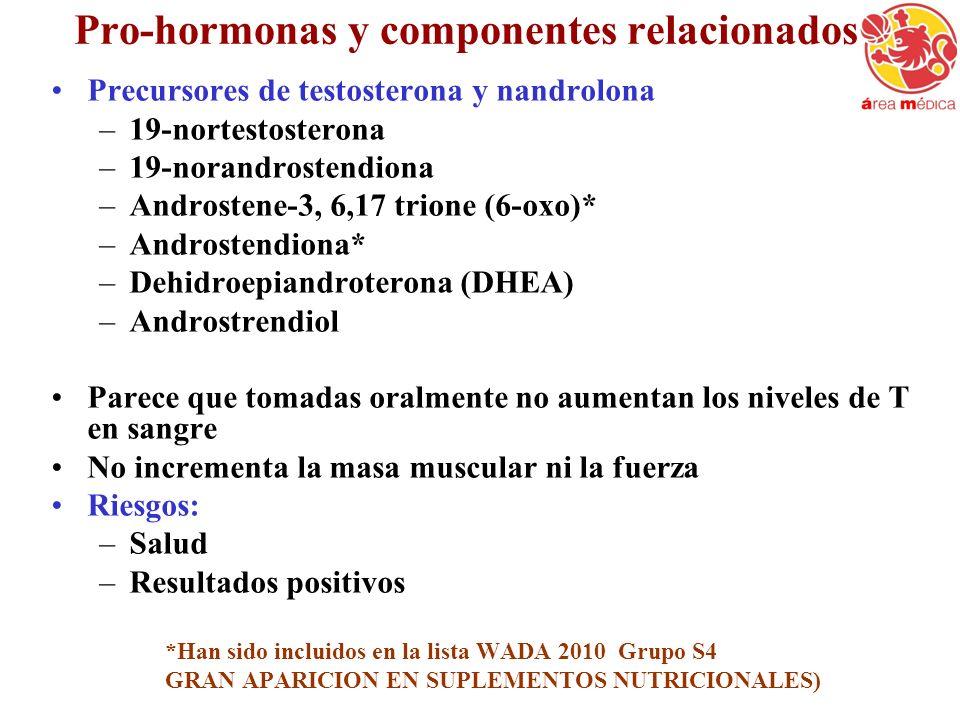 Pro-hormonas y componentes relacionados Precursores de testosterona y nandrolona –19-nortestosterona –19-norandrostendiona –Androstene-3, 6,17 trione