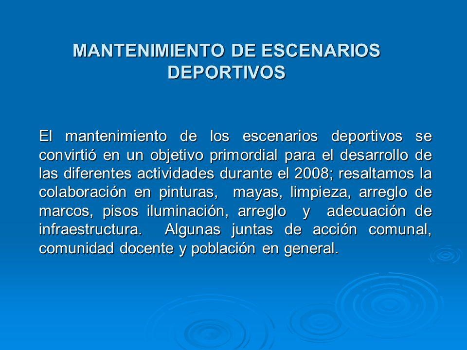 MANTENIMIENTO DE ESCENARIOS DEPORTIVOS El mantenimiento de los escenarios deportivos se convirtió en un objetivo primordial para el desarrollo de las diferentes actividades durante el 2008; resaltamos la colaboración en pinturas, mayas, limpieza, arreglo de marcos, pisos iluminación, arreglo y adecuación de infraestructura.