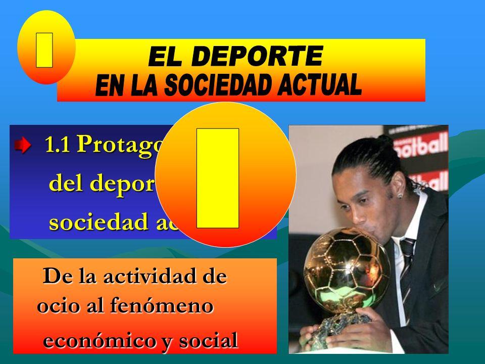 1 1.1 Protagonismo 1.1 Protagonismo del deporte en la del deporte en la sociedad actual. sociedad actual. De la actividad de ocio al fenómeno De la ac