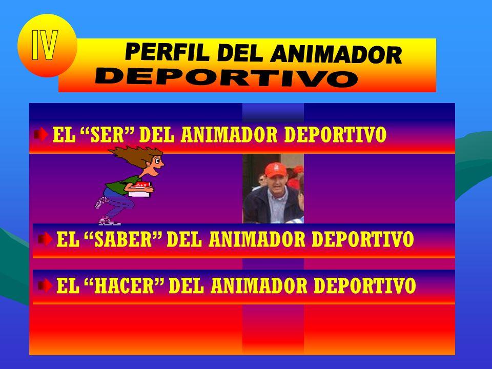 EL SER DEL ANIMADOR DEPORTIVO EL SABER DEL ANIMADOR DEPORTIVO EL HACER DEL ANIMADOR DEPORTIVO