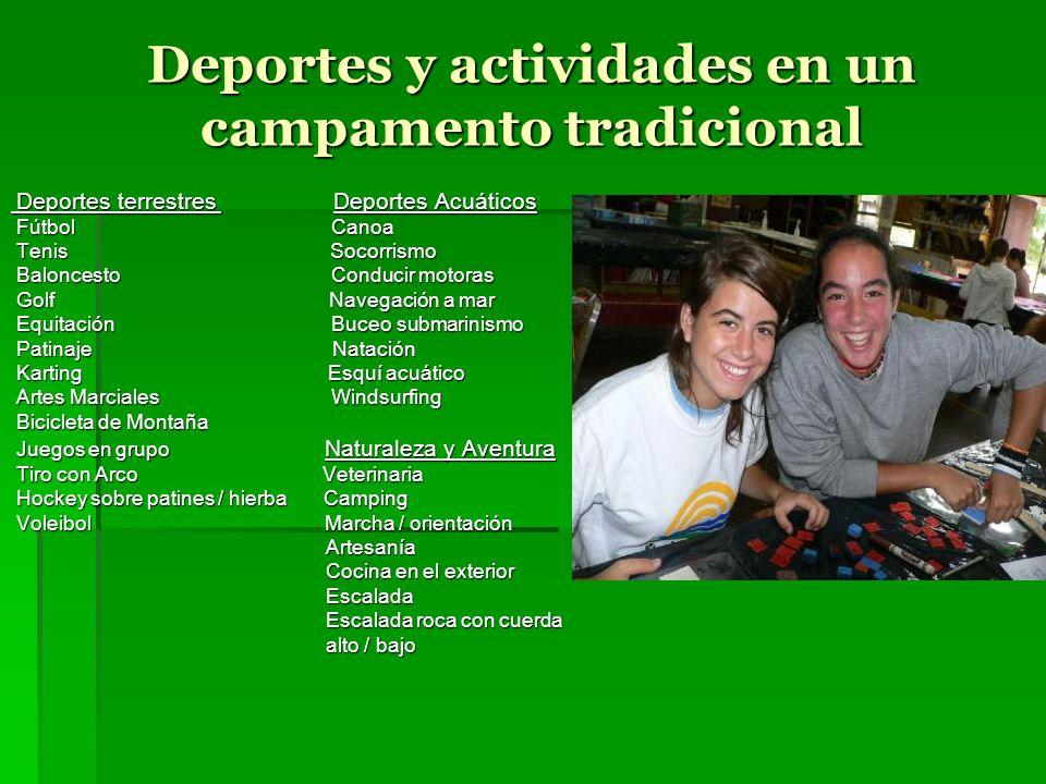 Deportes y actividades en un campamento tradicional Deportes terrestres Deportes Acuáticos Deportes terrestres Deportes Acuáticos Fútbol Canoa Fútbol