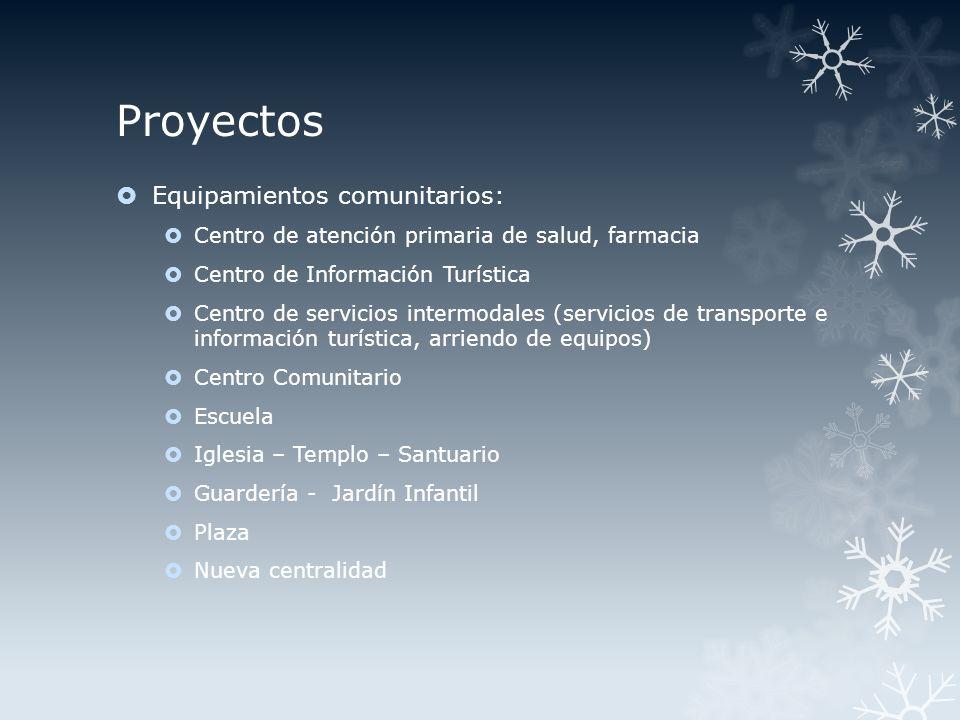 Proyectos Equipamientos comunitarios: Centro de atención primaria de salud, farmacia Centro de Información Turística Centro de servicios intermodales