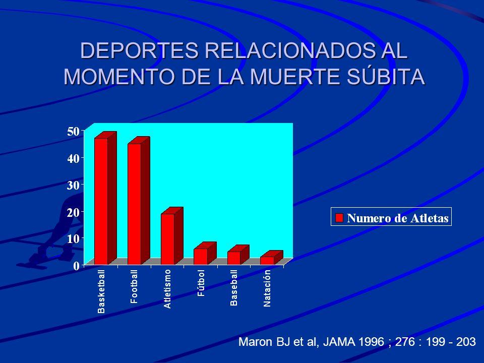 DEPORTES RELACIONADOS AL MOMENTO DE LA MUERTE SÚBITA Maron BJ et al, JAMA 1996 ; 276 : 199 - 203