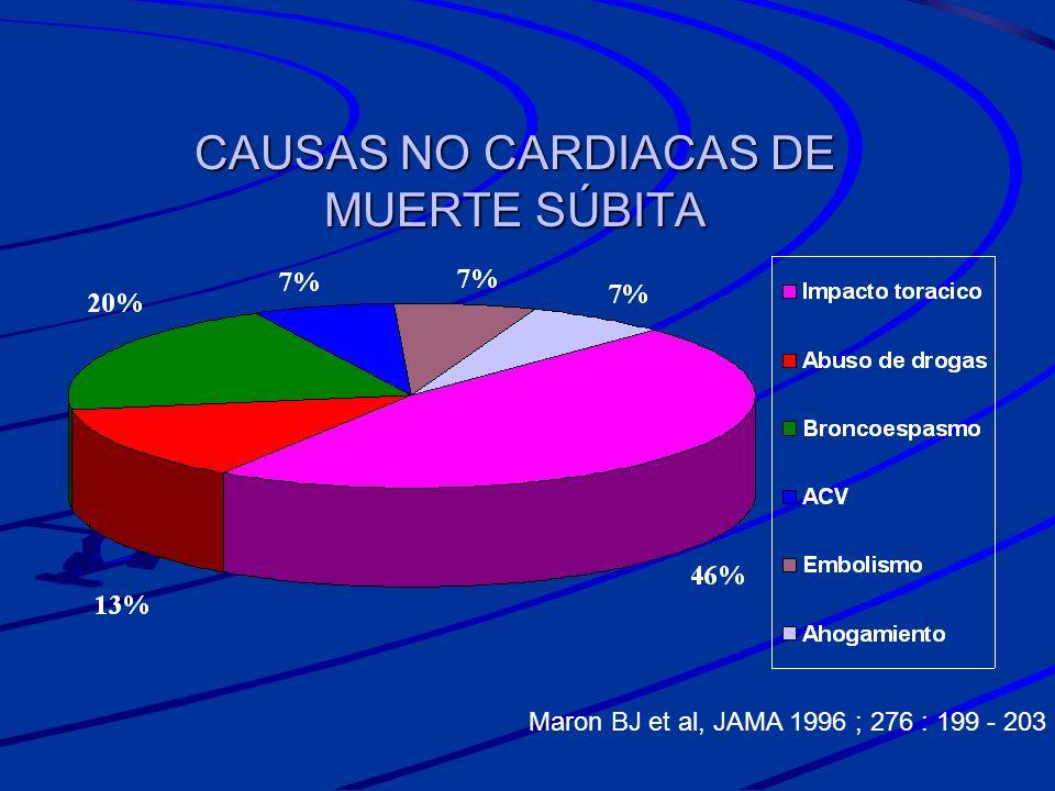 CAUSAS NO CARDIACAS DE MUERTE SÚBITA Maron BJ et al, JAMA 1996 ; 276 : 199 - 203