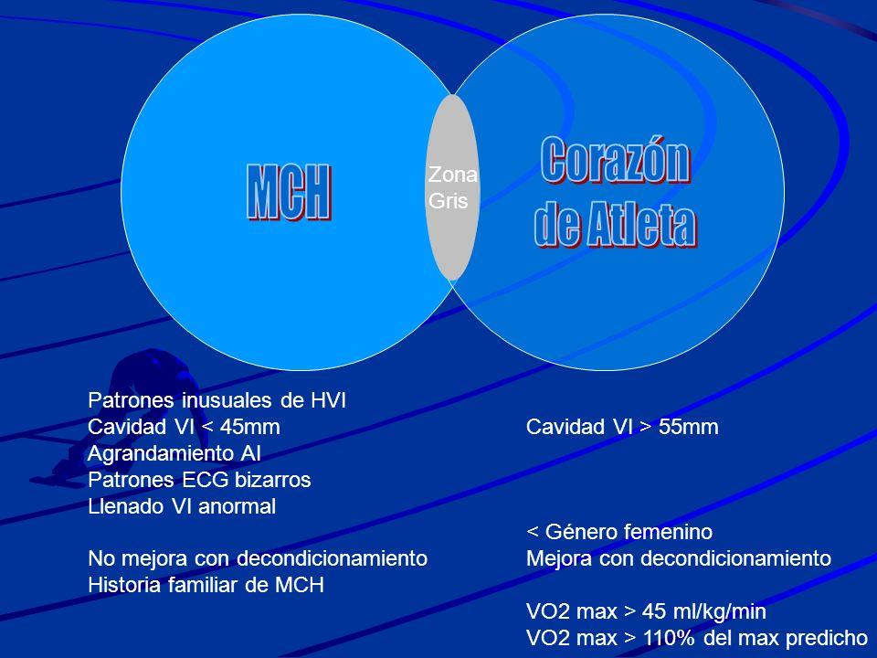 Patrones inusuales de HVI Cavidad VI 55mm Agrandamiento AI Patrones ECG bizarros Llenado VI anormal < Género femenino No mejora con decondicionamiento
