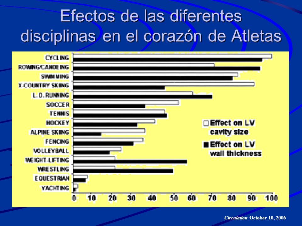 Efectos de las diferentes disciplinas en el corazón de Atletas Circulation October 10, 2006