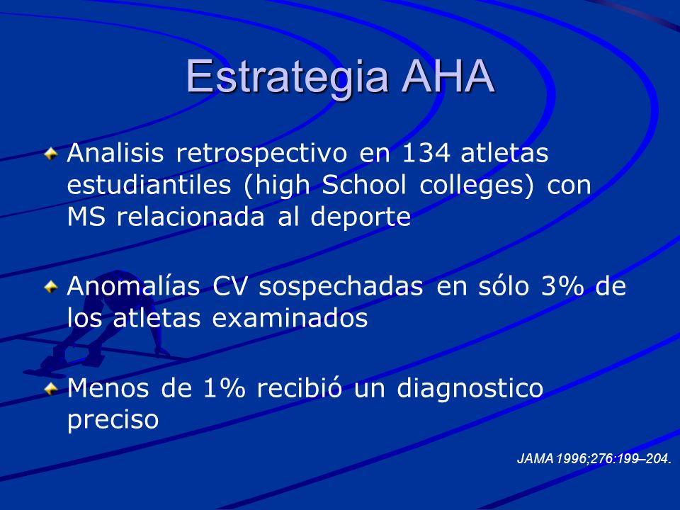 Estrategia AHA Analisis retrospectivo en 134 atletas estudiantiles (high School colleges) con MS relacionada al deporte Anomalías CV sospechadas en só