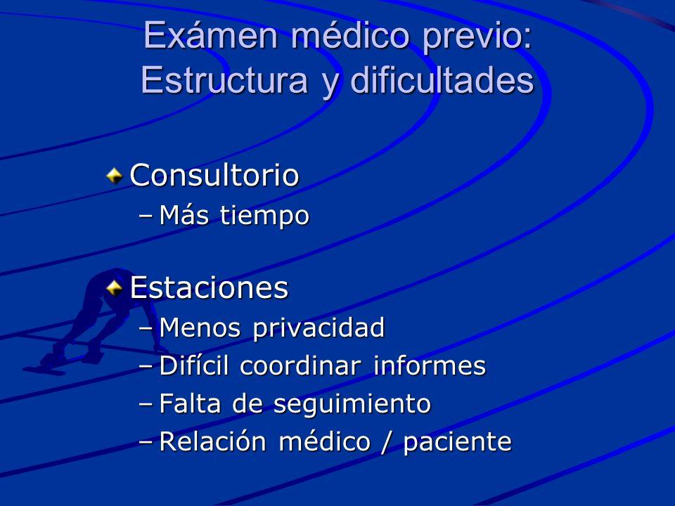 Exámen médico previo: Estructura y dificultades Consultorio –Más tiempo Estaciones –Menos privacidad –Difícil coordinar informes –Falta de seguimiento