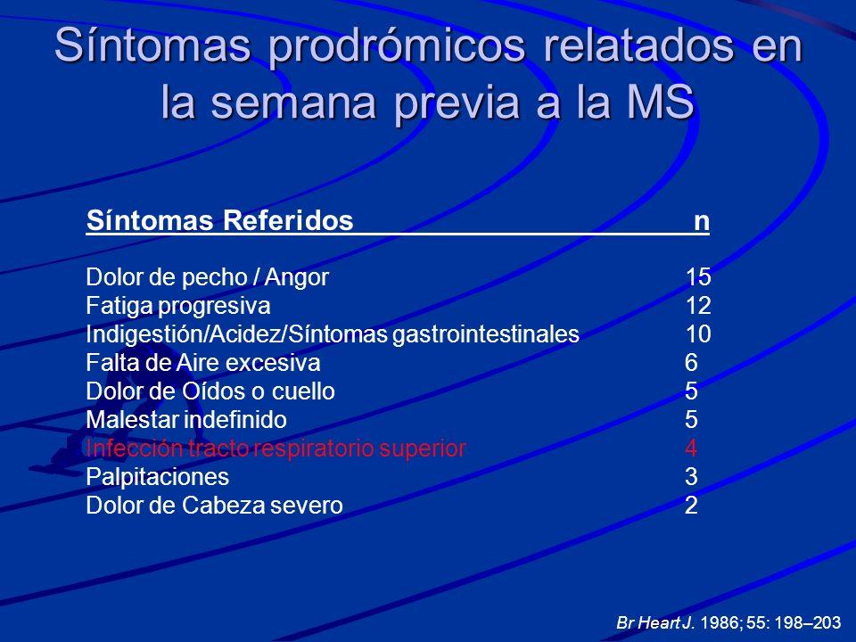 Síntomas prodrómicos relatados en la semana previa a la MS Síntomas Referidos n Dolor de pecho / Angor 15 Fatiga progresiva 12 Indigestión/Acidez/Sínt