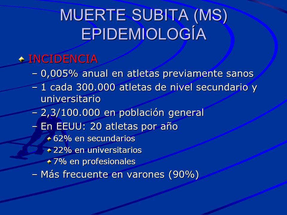ANAMNESIS: ANTECEDENTES FAMILIARES Muerte súbita (< 55 años, familiar directo) Muerte súbita (< 55 años, familiar directo) Cardiopatia isquémica Cardiopatia isquémica Miocardiopatia hipertrófica Miocardiopatia hipertrófica Displasia Arritmogénica de VD Displasia Arritmogénica de VD Miocardiopatia dilatada Miocardiopatia dilatada Sindrome de Marfán Sindrome de Marfán Sindrome QT prolongado Sindrome QT prolongado Sindrome de Brugada Sindrome de Brugada