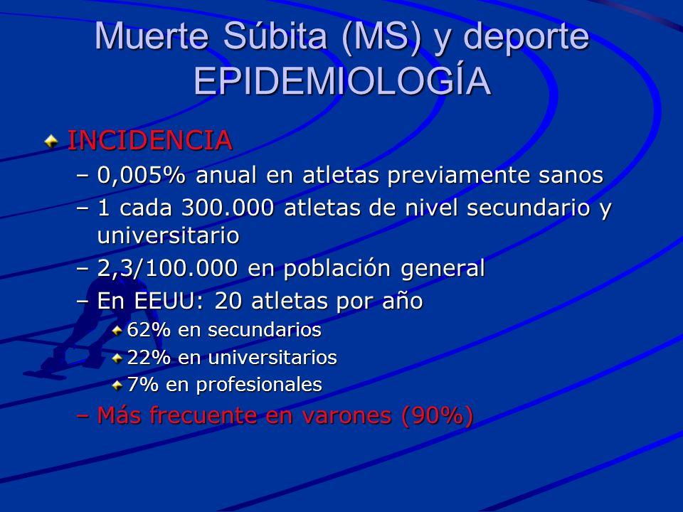Modelos de VCPPD (valoración cardiológica previa a la práctica deportiva) ACSM (American College Sport Medicine) AHA (American Heart Association) FAMeDep (Federación Argentina de Medicina del Deporte) CONI (Comité Olimpico Nacional Italiano) CeNaARD