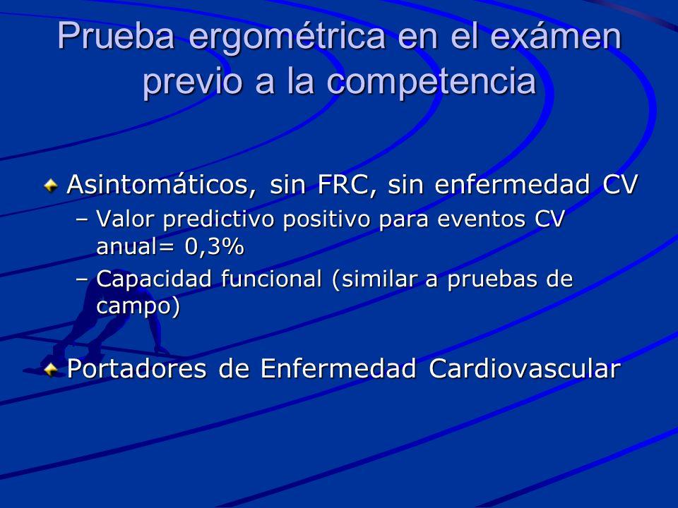 Prueba ergométrica en el exámen previo a la competencia Asintomáticos, sin FRC, sin enfermedad CV –Valor predictivo positivo para eventos CV anual= 0,