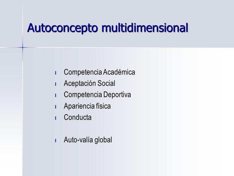 Autoconcepto multidimensional l Competencia Académica l Aceptación Social l Competencia Deportiva l Apariencia física l Conducta l Auto-valía global