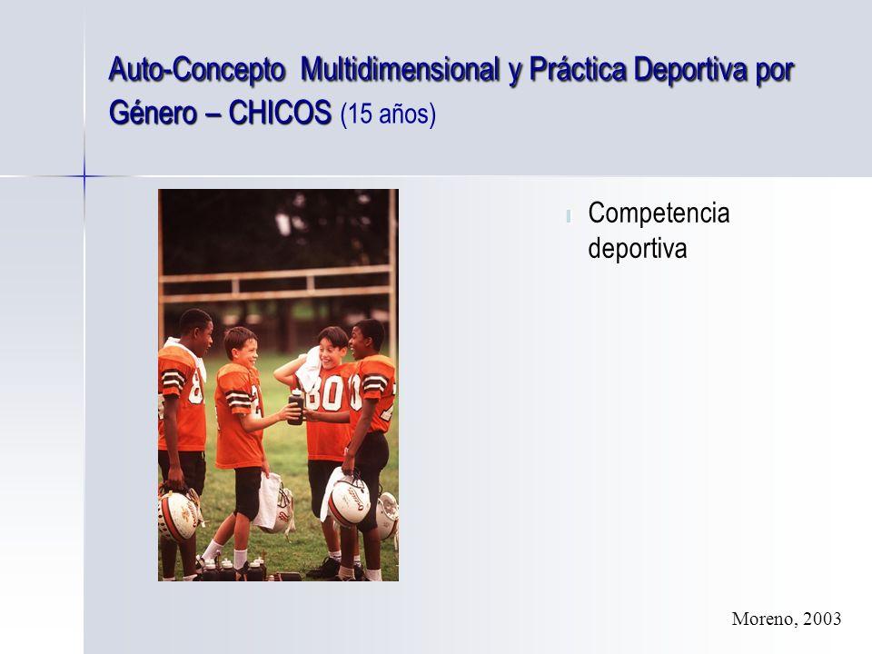 Auto-Concepto Multidimensional y Práctica Deportiva por Género – CHICOS Auto-Concepto Multidimensional y Práctica Deportiva por Género – CHICOS (15 años) l Competencia deportiva Moreno, 2003