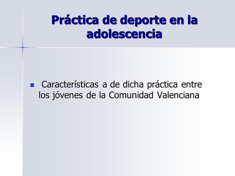 Práctica de deporte en la adolescencia Características a de dicha práctica entre los jóvenes de la Comunidad Valenciana Características a de dicha práctica entre los jóvenes de la Comunidad Valenciana