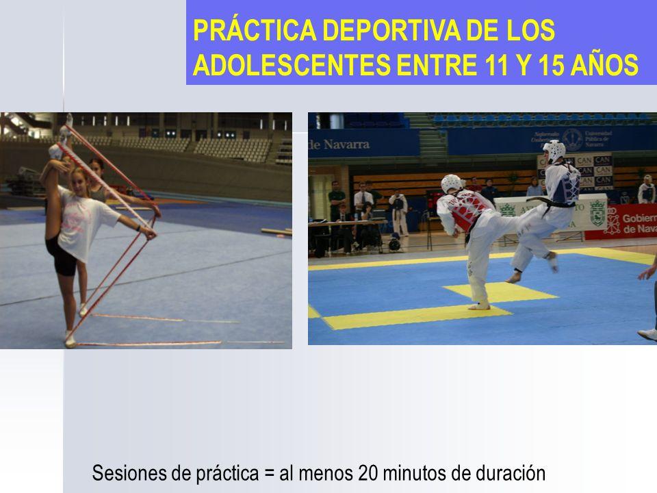 PRÁCTICA DEPORTIVA DE LOS ADOLESCENTES ENTRE 11 Y 15 AÑOS Sesiones de práctica = al menos 20 minutos de duración