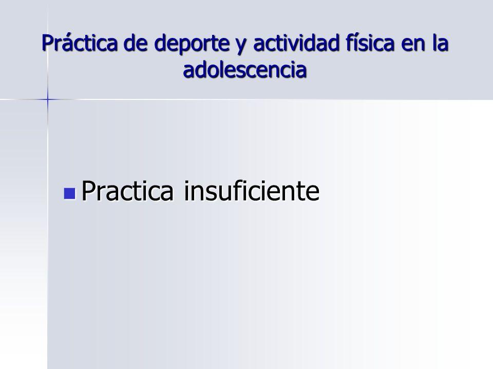 Práctica de deporte y actividad física en la adolescencia Practica insuficiente Practica insuficiente