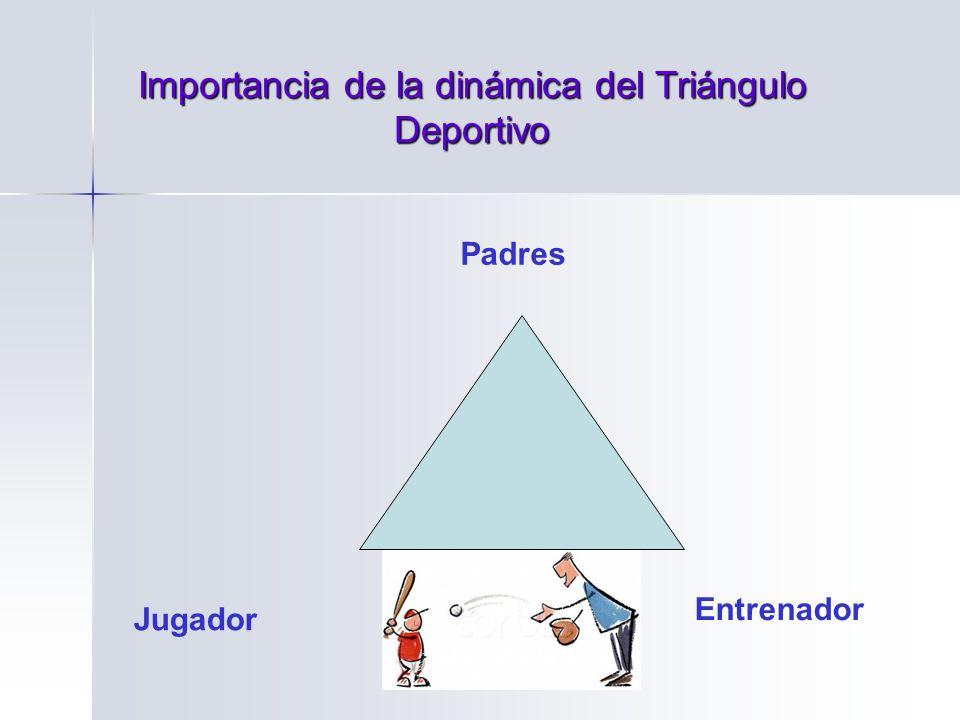 Padres Entrenador Jugador Importancia de la dinámica del Triángulo Deportivo