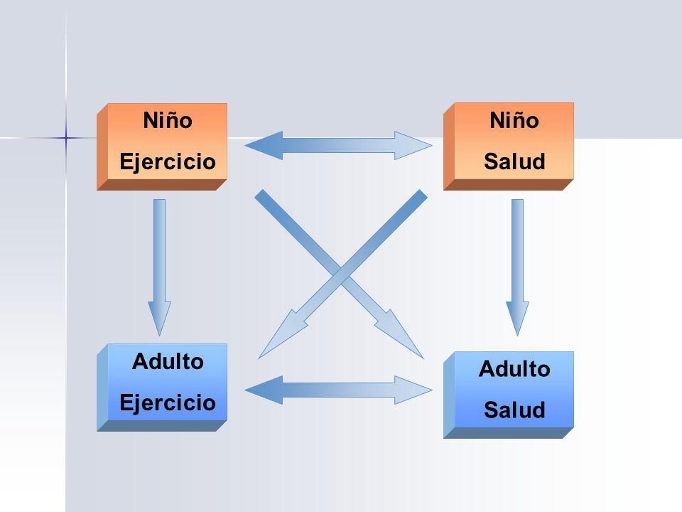 Niño Ejercicio Adulto Ejercicio Adulto Salud Niño Salud