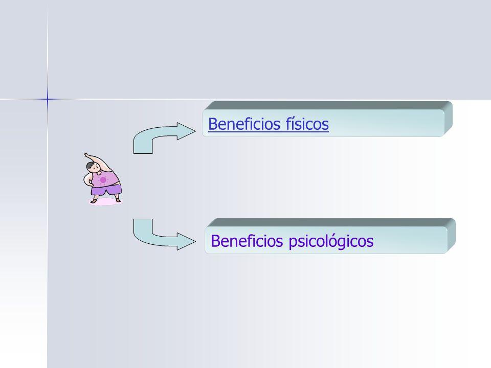 Beneficios físicos Beneficios psicológicos