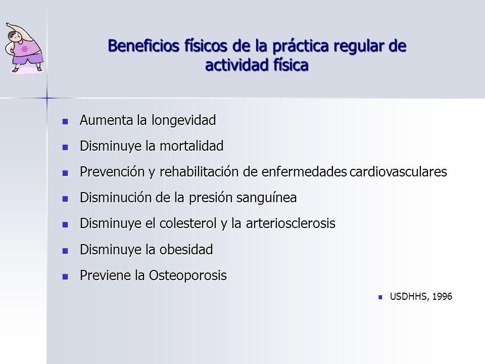 Beneficios físicos de la práctica regular de actividad física Aumenta la longevidad Aumenta la longevidad Disminuye la mortalidad Disminuye la mortalidad Prevención y rehabilitación de enfermedades cardiovasculares Prevención y rehabilitación de enfermedades cardiovasculares Disminución de la presión sanguínea Disminución de la presión sanguínea Disminuye el colesterol y la arteriosclerosis Disminuye el colesterol y la arteriosclerosis Disminuye la obesidad Disminuye la obesidad Previene la Osteoporosis Previene la Osteoporosis USDHHS, 1996 USDHHS, 1996
