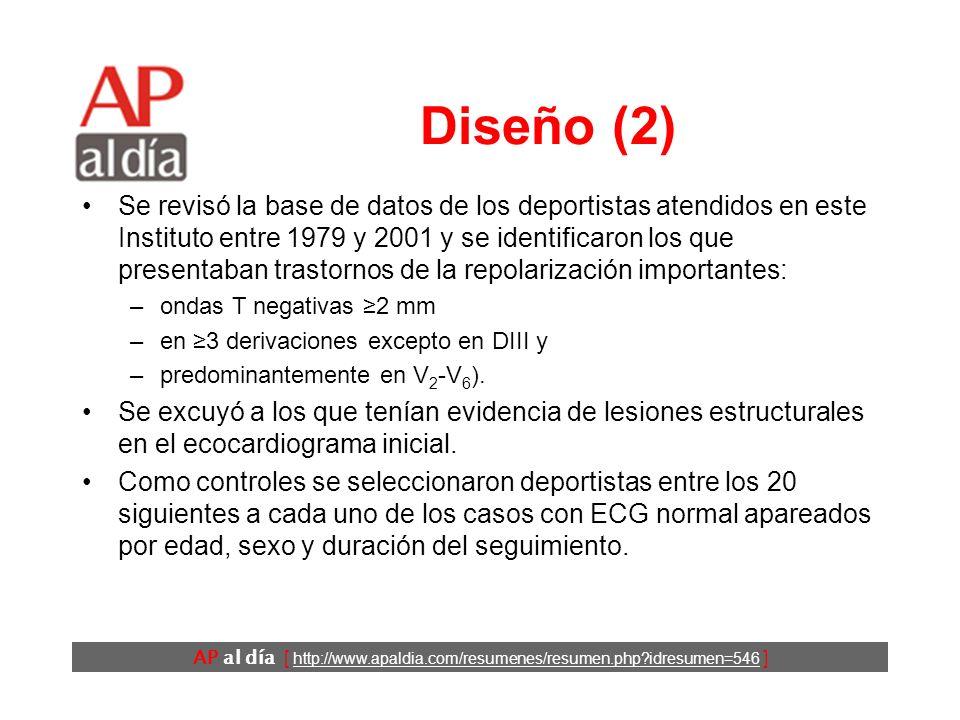 AP al día [ http://www.apaldia.com/resumenes/resumen.php?idresumen=546 ] Diseño (2) Se revisó la base de datos de los deportistas atendidos en este Instituto entre 1979 y 2001 y se identificaron los que presentaban trastornos de la repolarización importantes: –ondas T negativas 2 mm –en 3 derivaciones excepto en DIII y –predominantemente en V 2 -V 6 ).