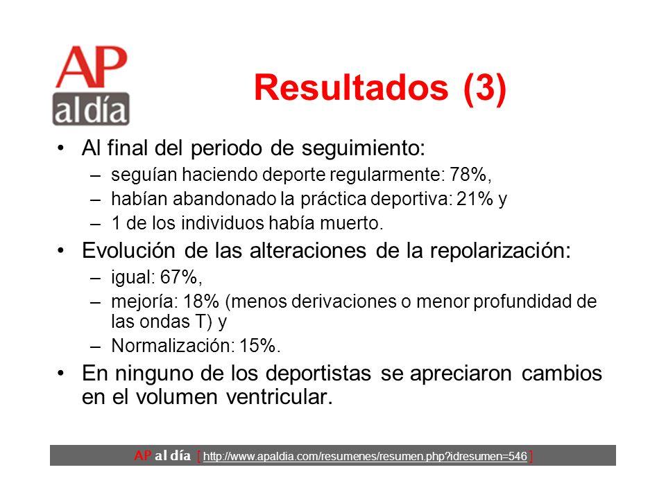 AP al día [ http://www.apaldia.com/resumenes/resumen.php idresumen=546 ] Resultados (2) En el 67% de los casos se detectaron más alteraciones ECG, entre las que destacaban: –incrementos de los voltajes de las R o las S (52%) y –Q profundas (10%).